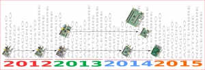 2015_roadmap_raspberrypi